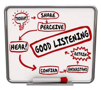 Good Listening Words Diagram Flowchart Learn How to Retain Learn